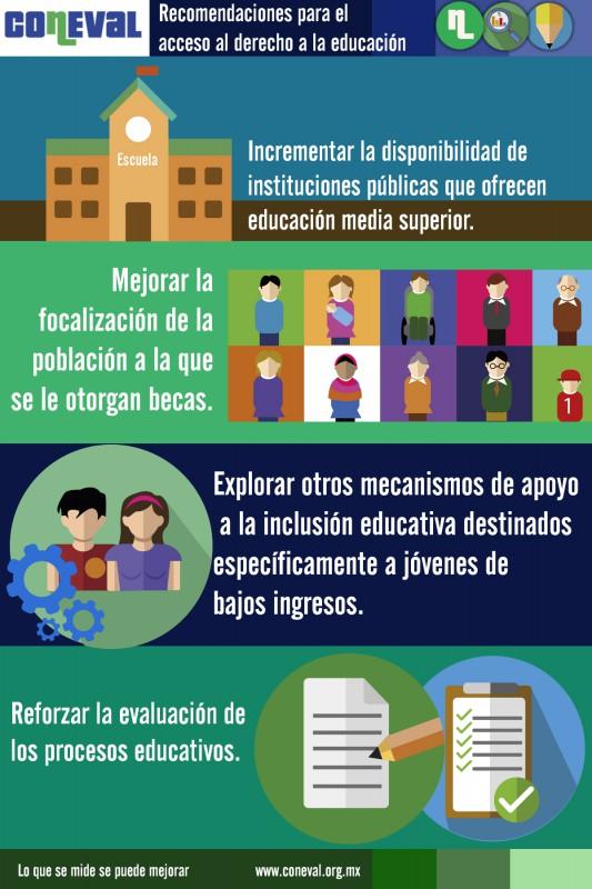 Obstáculos para acceso a la educación